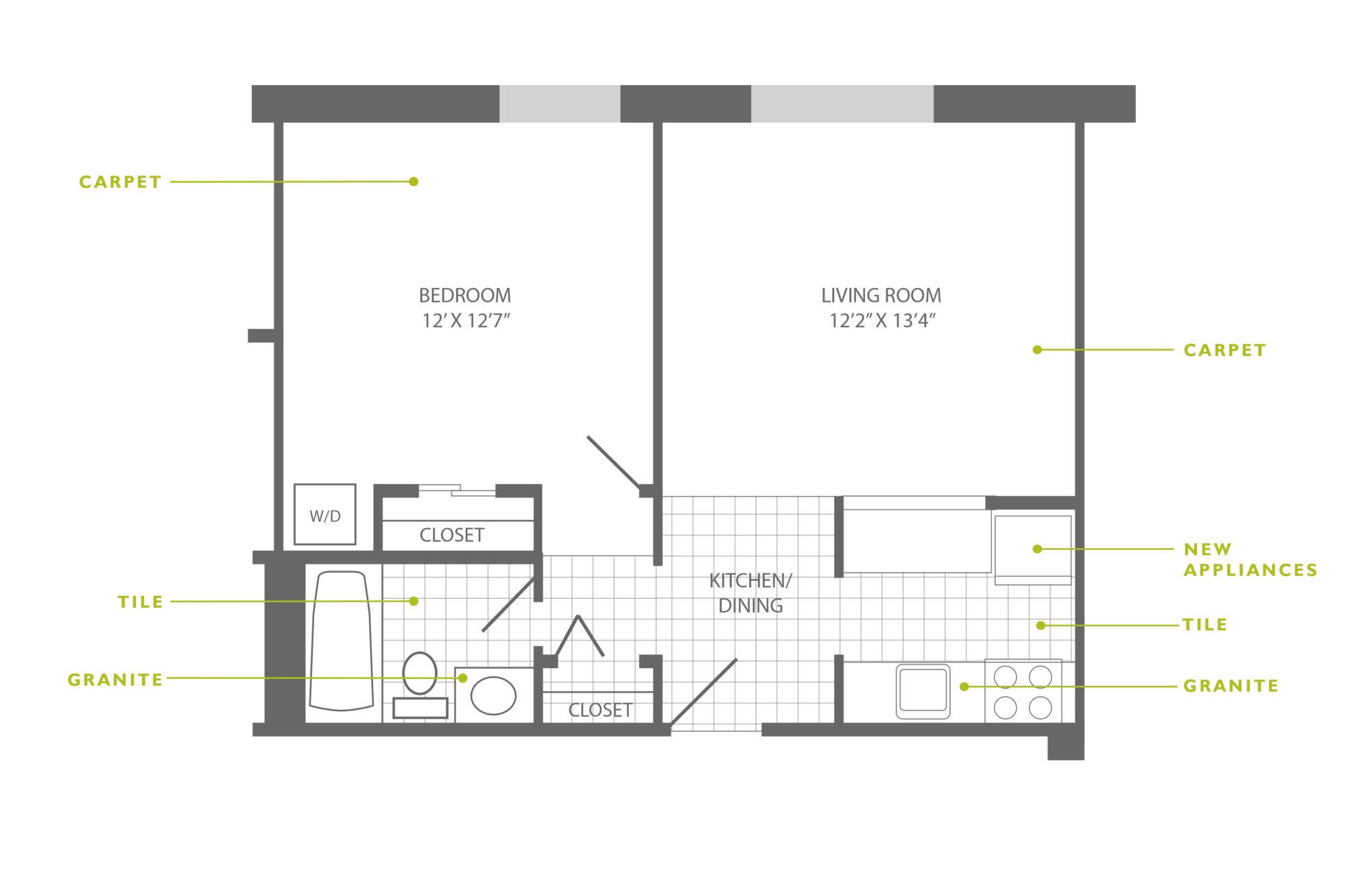 Ridgeview Apartments Rentals In Roxborough Philadelphia Gas Wiring Diagram Stove Whirlpool Sf 3300 1